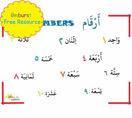 Arabic Numbers 1-10