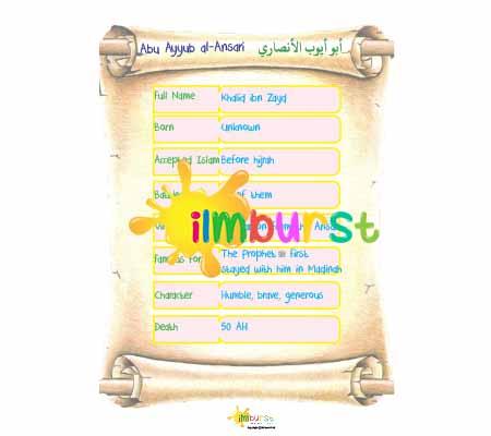 ID Card – Abu Ayyub al-Ansari