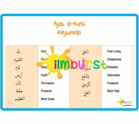 Ayat al-Kursi Keywords