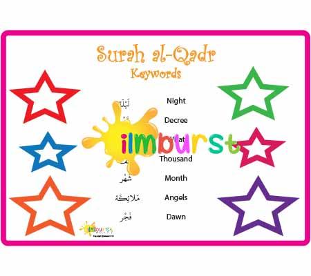 Surah Al Qadr Keywords Ilmburst