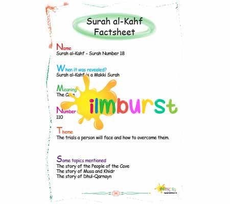 Surah al-Kahf – Factsheet