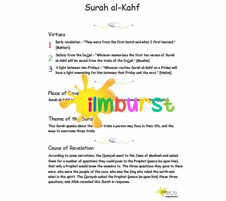 Surah al-Kahf – Overview