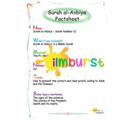 Surah al-Anbiya' – Factsheet