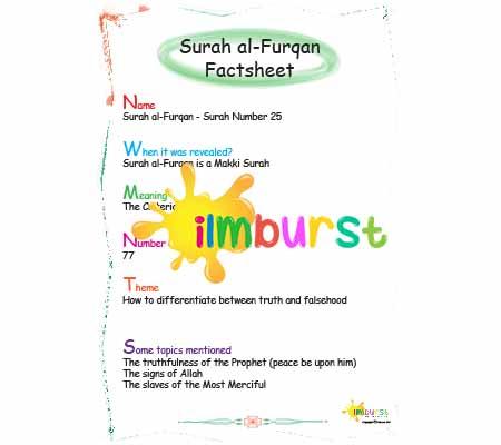 Surah al-Furqan – Factsheet
