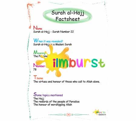 Surah al-Hajj – Factsheet