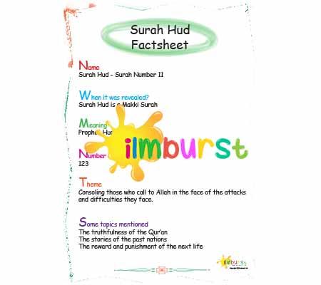 Surah Hud – Factsheet