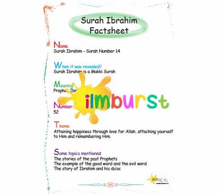 Surah Ibrahim – Factsheet