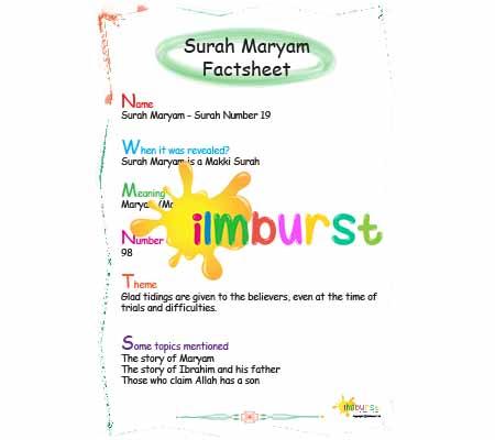 Surah Maryam – Factsheet