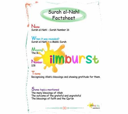 Surah al-Nahl – Factsheet