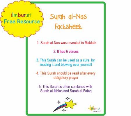 Surah al-Nas Archives - ilmburst