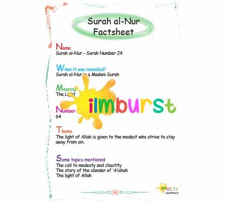 Surah al-Nur – Factsheet