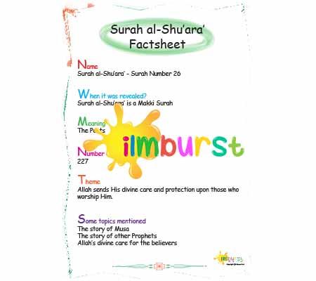 Surah al-Shu'ara' – Factsheet