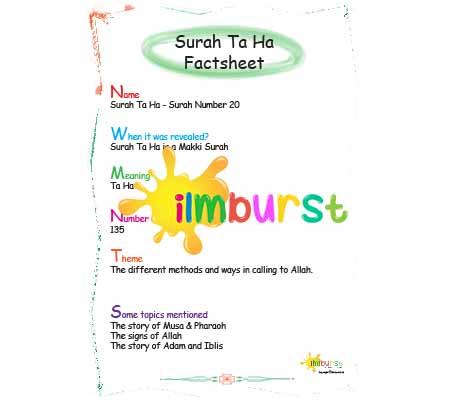 Surah Ta Ha – Factsheet