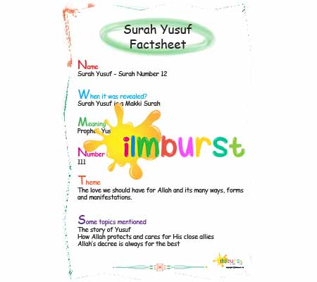Surah Yusuf – Factsheet
