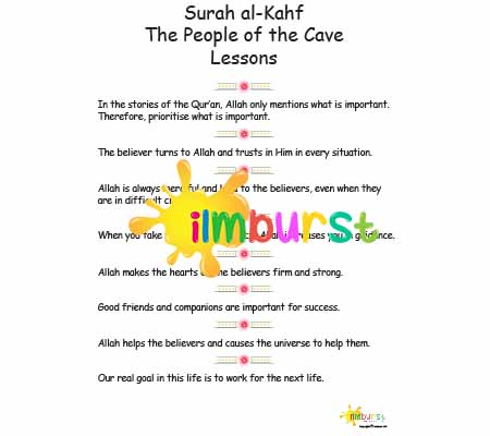 Surah al-Kahf – People of the Cave – Lessons