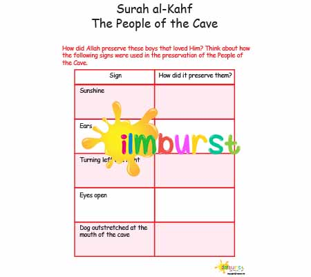 Surah al-Kahf – People of the Cave – Preservation Activity