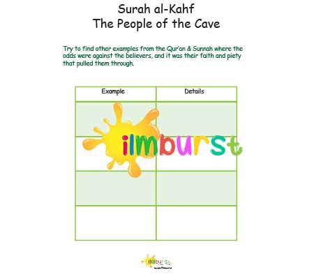 Surah al-Kahf – People of the Cave – Similar Stories