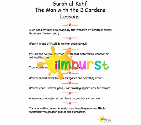 Surah al-Kahf – Man with the 2 Gardens – Lessons