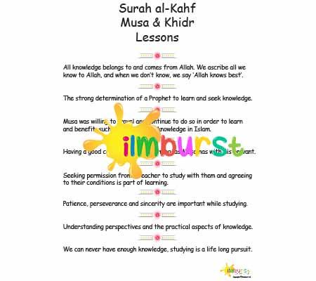 Surah al-Kahf – Musa & Khidr – Lessons