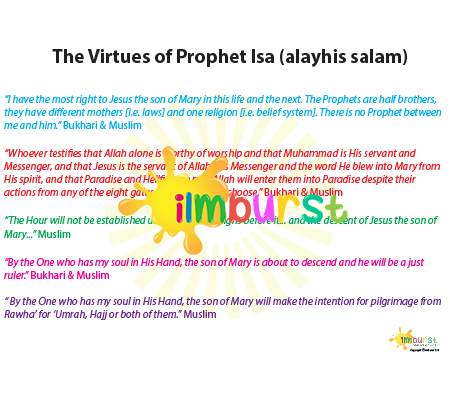 The Virtues of Prophet Isa (Jesus)