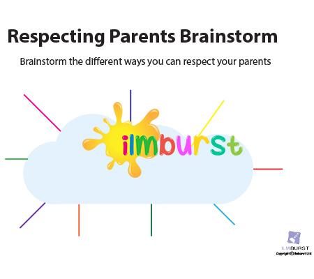 Respecting Parents Brainstorm