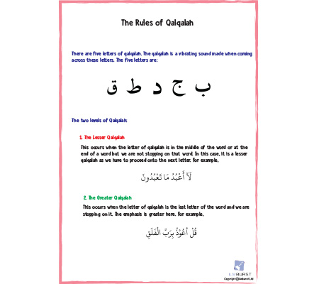 Rules of Qalqalah
